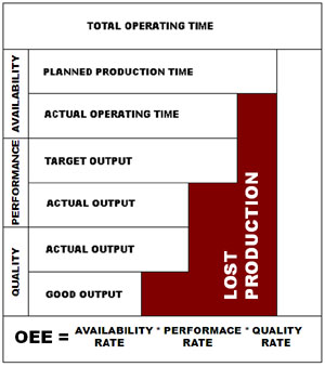 oee monitoring software